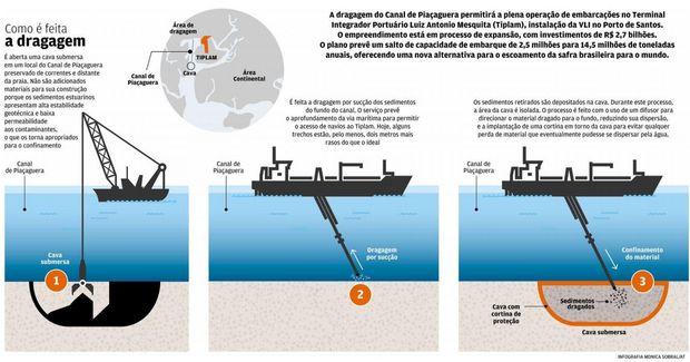 Imagem: Cava subaquática é segurança temporária por Alexandre Machado
