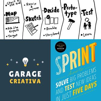 Notícia: Fatecrl recebe Garage Criativa: Workshop de Design Sprint